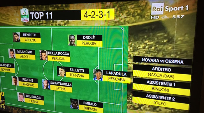 Daniele Bindoni top 11 RaiSport 23 dicembre 2015